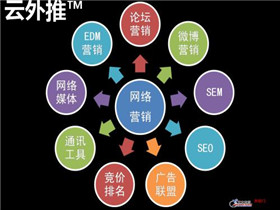 银川seo优化提升网站权重及关键词排名