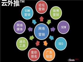【seo 快排】百度seo快排软件_seo百度快排工具